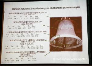 Materialanalyse einer Krakauer Glocke aus dem 16. Jahrhundert